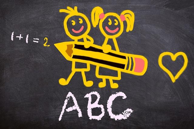 ABC image